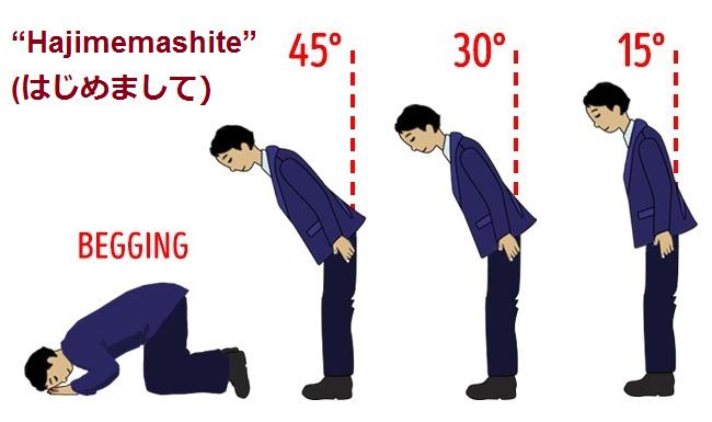 Hajimemashite - giới thiệu bản thân bằng tiếng nhật