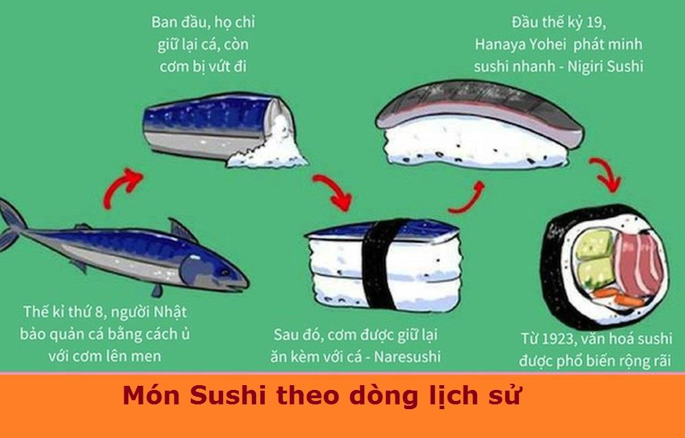 Sushi chính là một kiệt tác thành công trong cách chế biến ẩm thực của người Nhật Bản.